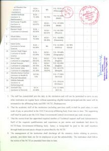 Affidavit Regurding Staff D El Ed (4)